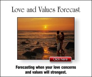 Venus Forecast Report